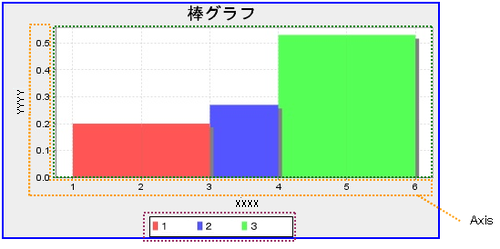 Test_5