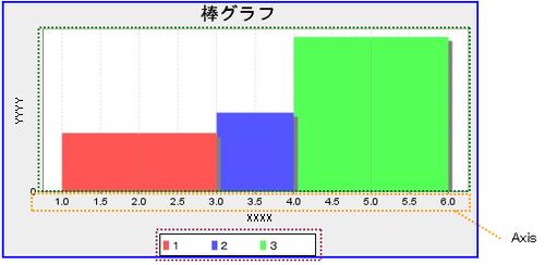Test_7